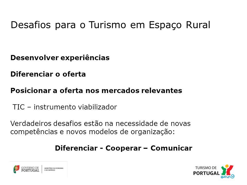 Desafios para o Turismo em Espaço Rural Desenvolver experiências Diferenciar o oferta Posicionar a oferta nos mercados relevantes TIC – instrumento viabilizador Verdadeiros desafios estão na necessidade de novas competências e novos modelos de organização: Diferenciar - Cooperar – Comunicar
