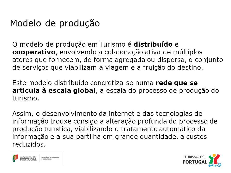 Modelo de produção O modelo de produção em Turismo é distribuído e cooperativo, envolvendo a colaboração ativa de múltiplos atores que fornecem, de fo
