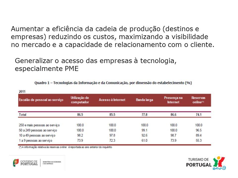 Aumentar a eficiência da cadeia de produção (destinos e empresas) reduzindo os custos, maximizando a visibilidade no mercado e a capacidade de relacio