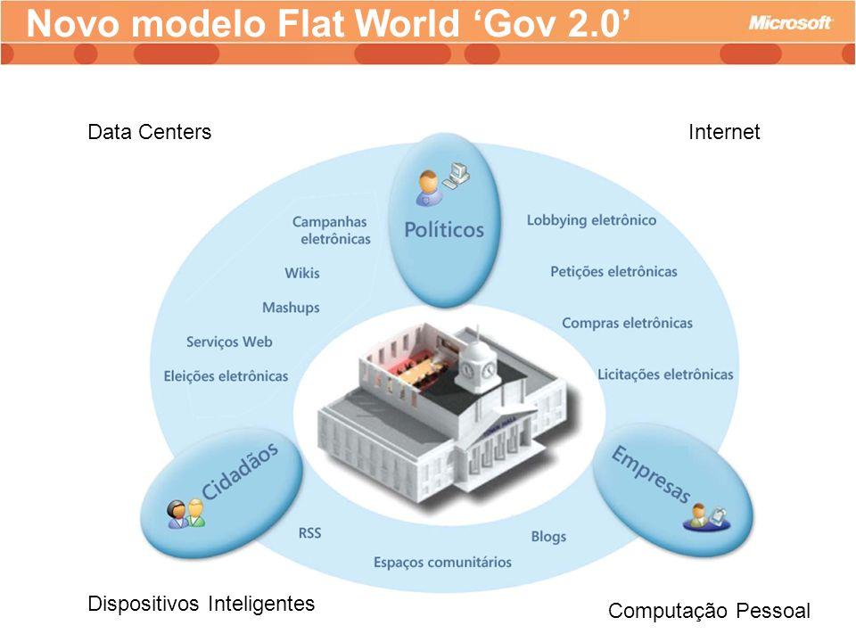 Novo modelo Flat World Gov 2.0 Data Centers Dispositivos Inteligentes Internet Computação Pessoal