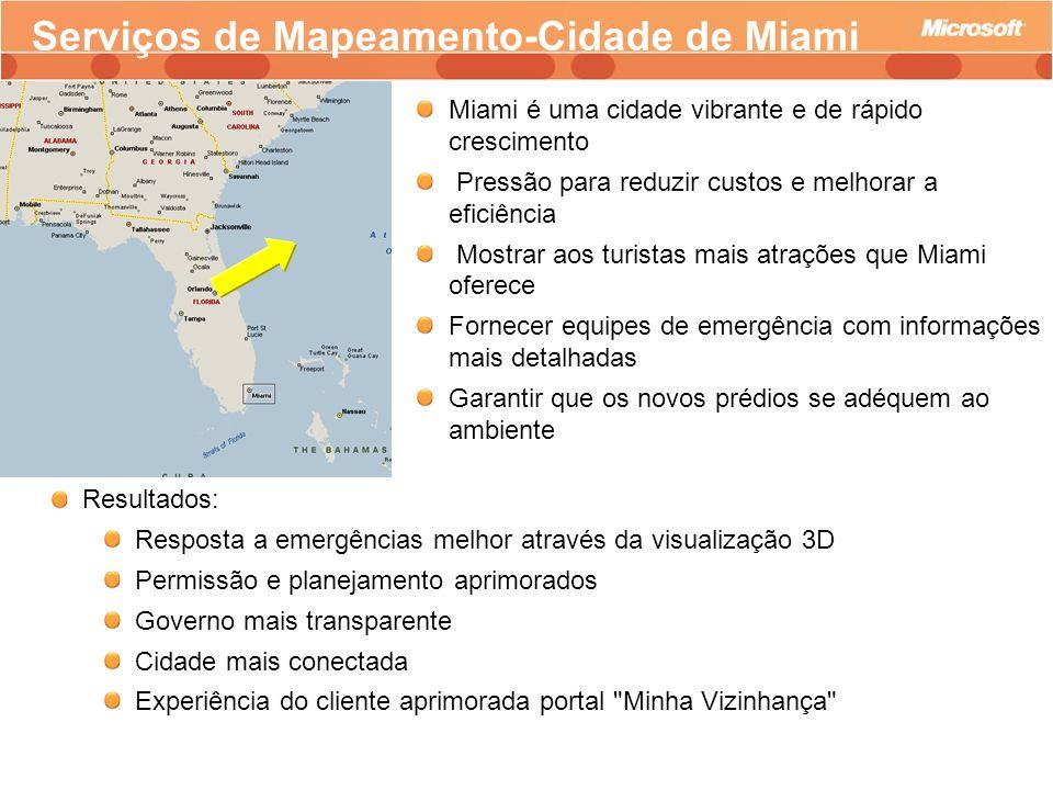 Miami é uma cidade vibrante e de rápido crescimento Pressão para reduzir custos e melhorar a eficiência Mostrar aos turistas mais atrações que Miami o