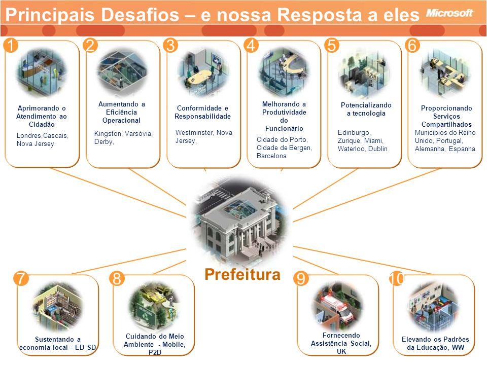 Design da Plataforma de Serviços ao Cidadão 1: PRINCIPAIS DESAFIOS A camada superior do modelo considera os principais desafios que a maioria dos governos locais enfrenta.