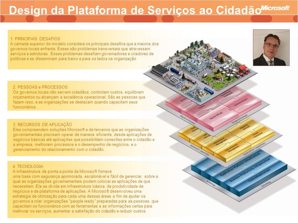 Design da Plataforma de Serviços ao Cidadão 1: PRINCIPAIS DESAFIOS A camada superior do modelo considera os principais desafios que a maioria dos gove