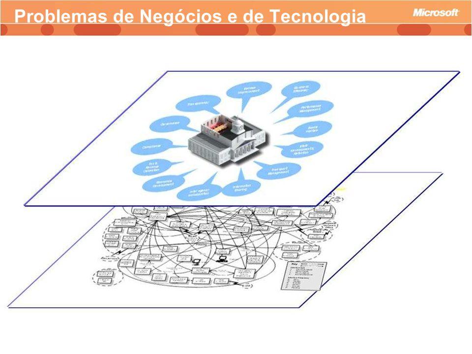 Problemas de Negócios e de Tecnologia
