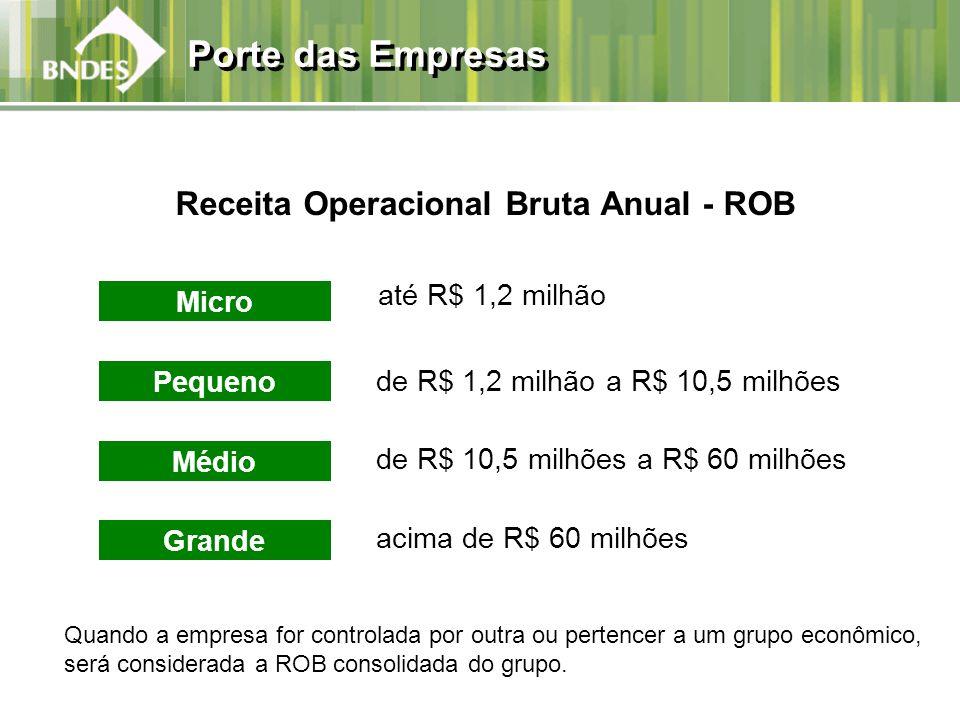 Porte das Empresas Quando a empresa for controlada por outra ou pertencer a um grupo econômico, será considerada a ROB consolidada do grupo.