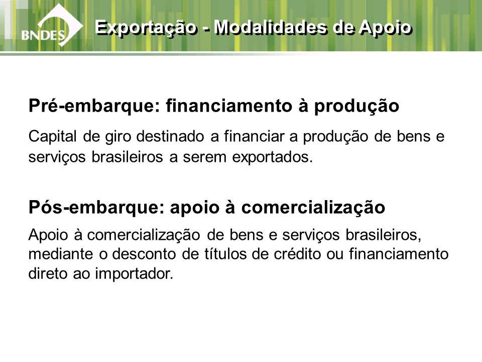 Pré-embarque: financiamento à produção Capital de giro destinado a financiar a produção de bens e serviços brasileiros a serem exportados. Pós-embarqu