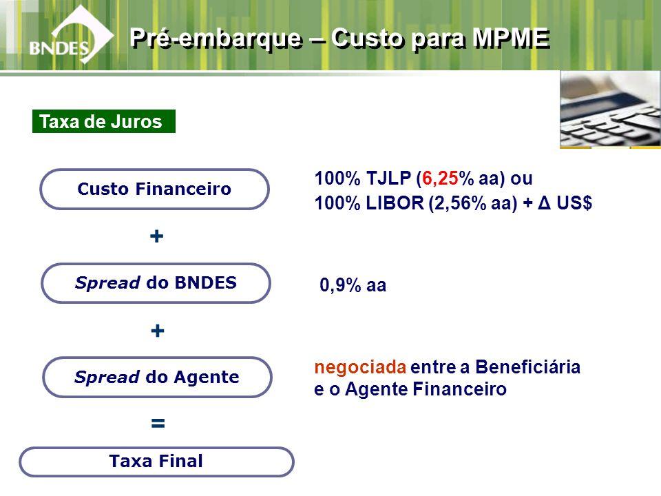 Pré-embarque – Custo para MPME 100% TJLP (6,25% aa) ou 100% LIBOR (2,56% aa) + Δ US$ 0,9% aa negociada entre a Beneficiária e o Agente Financeiro Custo Financeiro + + = Taxa Final Spread do BNDES Spread do Agente Taxa de Juros