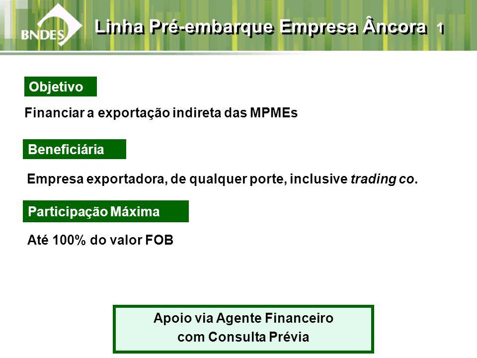 Financiar a exportação indireta das MPMEs Beneficiária Empresa exportadora, de qualquer porte, inclusive trading co. Até 100% do valor FOB Participaçã
