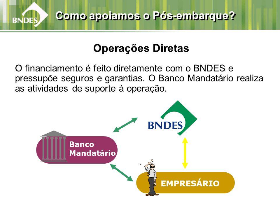 Operações Diretas O financiamento é feito diretamente com o BNDES e pressupõe seguros e garantias. O Banco Mandatário realiza as atividades de suporte