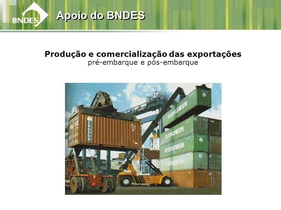 Apoio do BNDES Produção e comercialização das exportações pré-embarque e pós-embarque