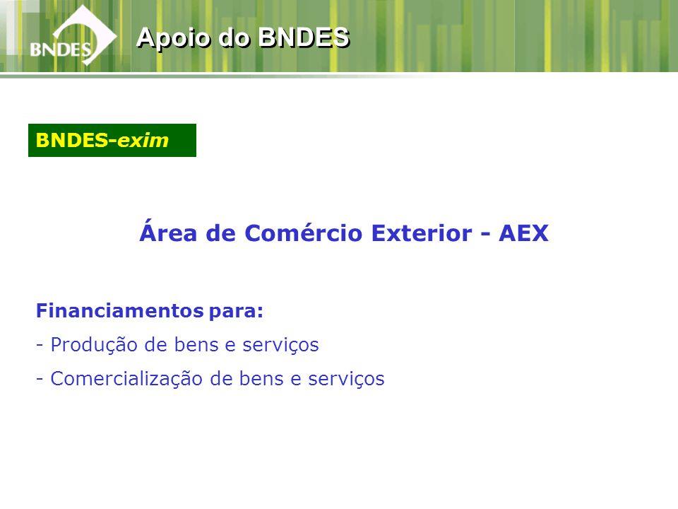 Apoio do BNDES Área de Comércio Exterior - AEX Financiamentos para: - Produção de bens e serviços - Comercialização de bens e serviços BNDES-exim