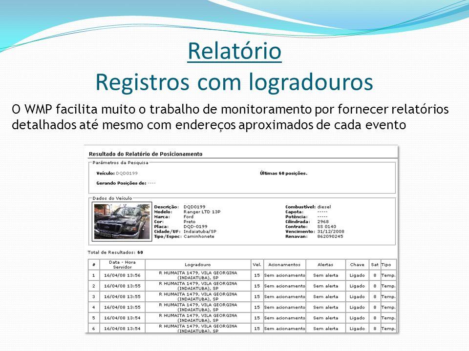 Relatório Registros com logradouros O WMP facilita muito o trabalho de monitoramento por fornecer relatórios detalhados até mesmo com endereços aproxi