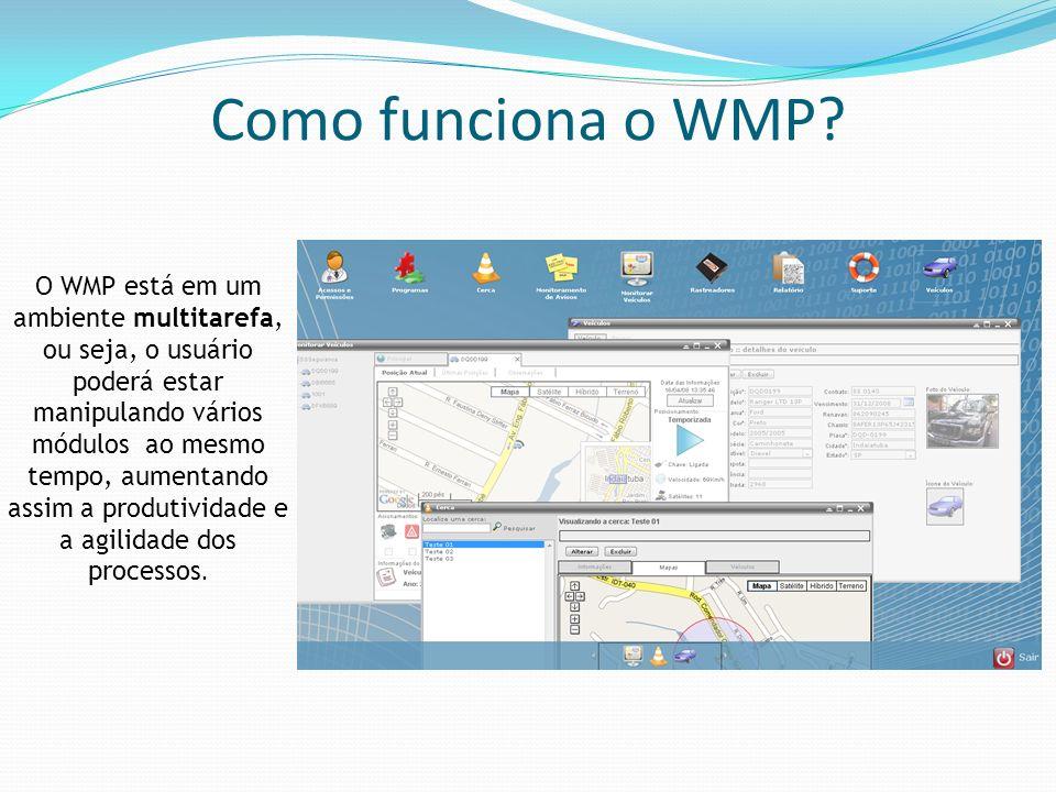 Como funciona o WMP? O WMP está em um ambiente multitarefa, ou seja, o usuário poderá estar manipulando vários módulos ao mesmo tempo, aumentando assi