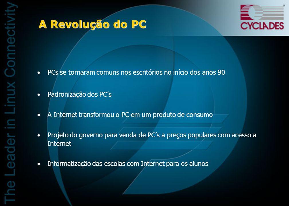 Atualmente A revolução dos PCs A revolução do software livre