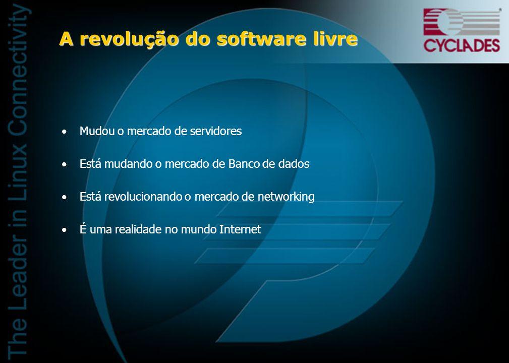 O que é Software Livre .Exemplo de Software Livre: Linux Quais as vantagens de um SW livre.