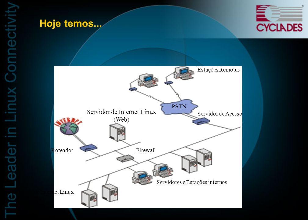 Exemplos reais –Cobalt/Sun (Qube / RAQ) –Aker (firewall) –GrupoNet (Intranet Server)