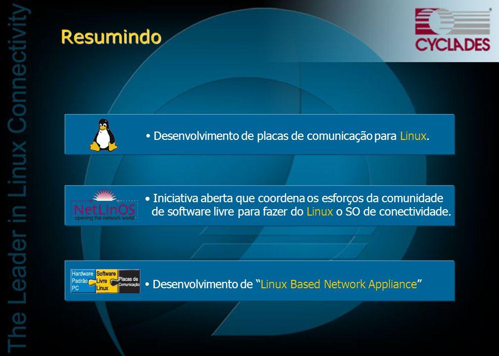 Contribuição da Cyclades Primeira empresa no mundo a desenvolver placas de comunicação para Linux Desenvolveu o primeiro servidor de terminais com sistema operacional Linux (Linux Inside) Líder mundial em placas multisseriais inteligentes em ambiente Linux.