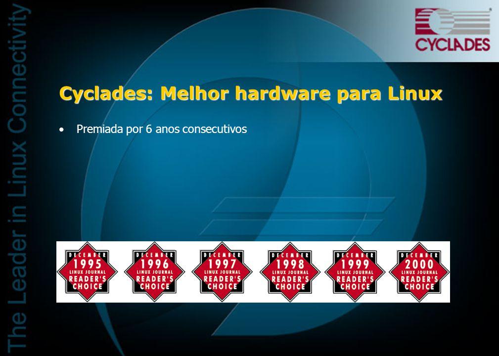 Resumindo Desenvolvimento de placas de comunicação para Linux.