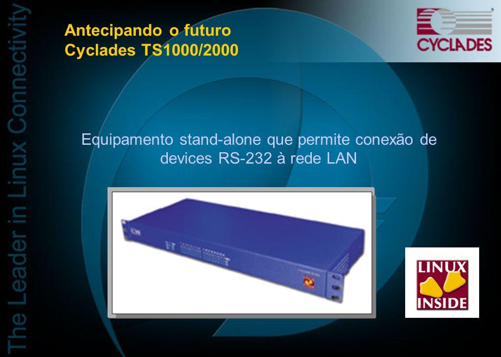 Próximos passos Produtos stand alone com Sistema Operacional Linux –TS1000/2000 –NL4000
