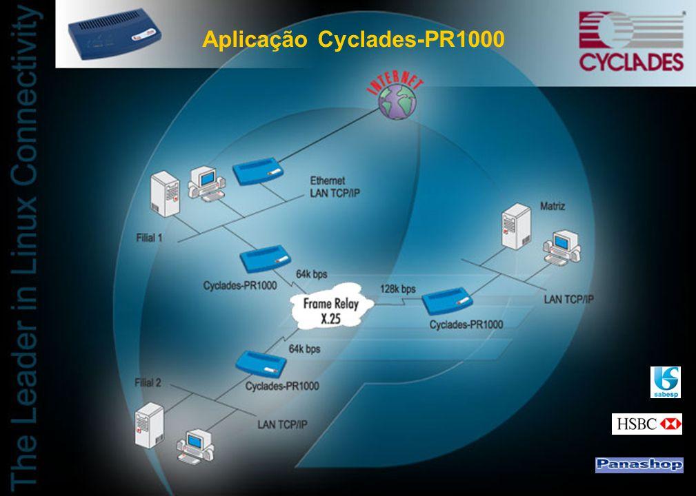 Roteadores Cyclades-PR1000 1 Porta LAN 1 Porta WAN Cyclades-PR2000 1 Porta LAN 2 Portas WAN Cyclades-PR3000 Multiprotocolo Modular até 10 portas WAN Suporte a SNA INTERNET E MATRIZ - FILIAL COM DIAL BACKUP SUPORTE A VOZ SOBRE FRAME RELAY