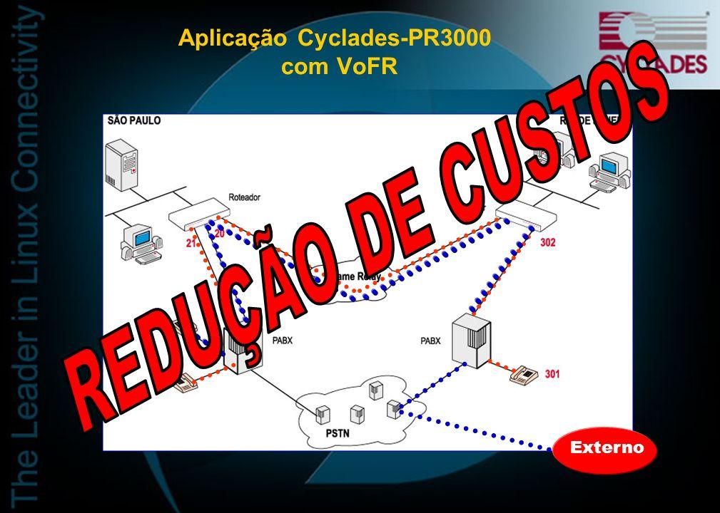Aplicação Cyclades-PR2000