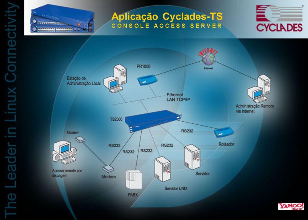 Interfaces Cyclades-TS1000 Porta Console Dedicada Portas RS232 Porta LAN 10/100BT Fonte Interna 100-240VAC