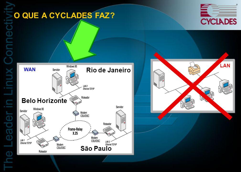 Placas de Comunicação Síncrona Cyclades-PC300 Roteador + Firewall