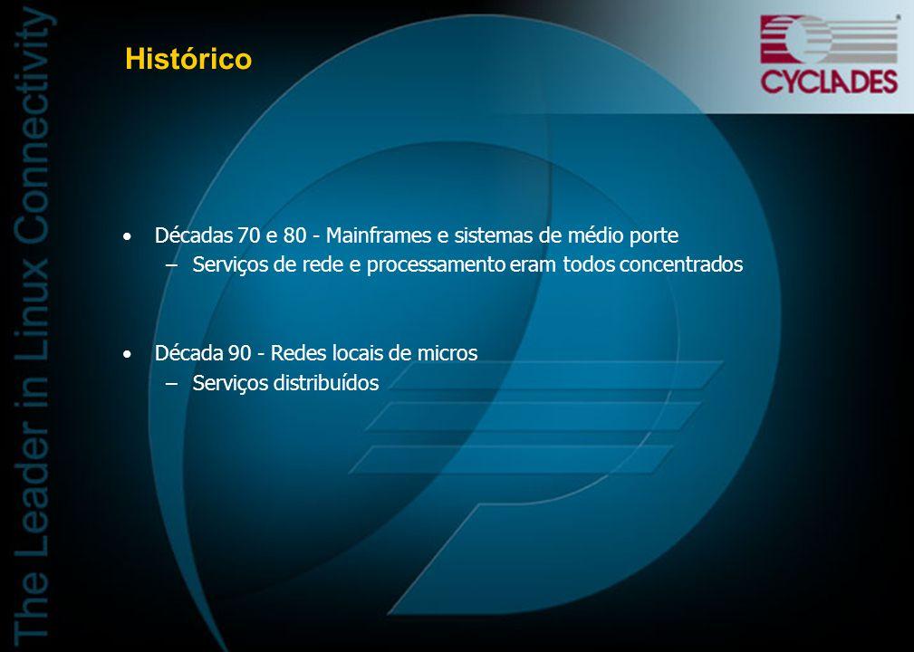 Histórico Décadas 70 e 80 - Mainframes e sistemas de médio porte –Serviços de rede e processamento eram todos concentrados Década 90 - Redes locais de micros –Serviços distribuídos