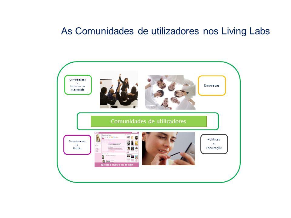 As Comunidades de utilizadores nos Living Labs Comunidade Virtual Comunidade de Usuários Universidades e Institutos de investigação Comunidades de uti
