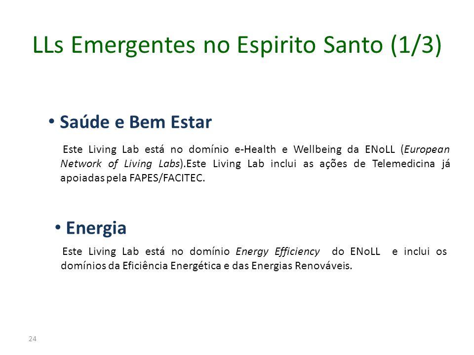 LLs Emergentes no Espirito Santo (1/3) 24 Saúde e Bem Estar Este Living Lab está no domínio e-Health e Wellbeing da ENoLL (European Network of Living