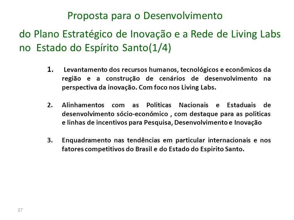27 do Plano Estratégico de Inovação e a Rede de Living Labs no Estado do Espírito Santo(1/4) 1. Levantamento dos recursos humanos, tecnológicos e econ