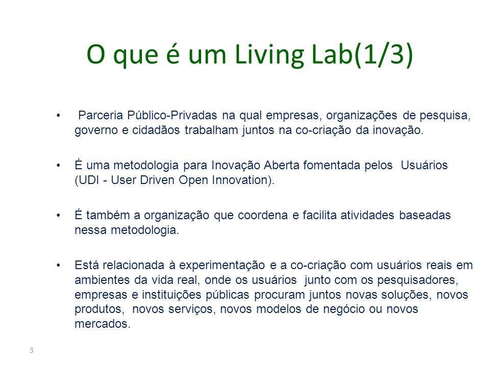 O que é um Living Lab(1/3) Parceria Público-Privadas na qual empresas, organizações de pesquisa, governo e cidadãos trabalham juntos na co-criação da
