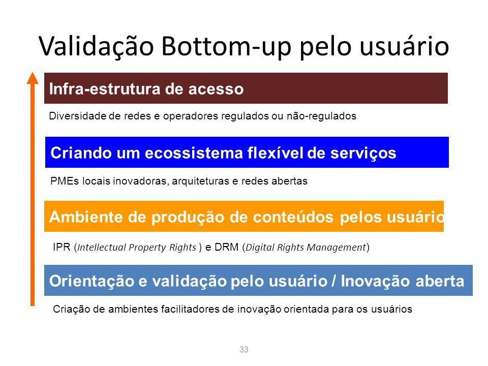 33 Validação Bottom-up pelo usuário Orientação e validação pelo usuário / Inovação aberta Criação de ambientes facilitadores de inovação orientada par