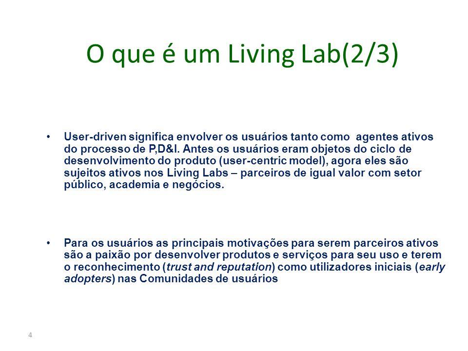 O que é um Living Lab(2/3) User-driven significa envolver os usuários tanto como agentes ativos do processo de P,D&I. Antes os usuários eram objetos d