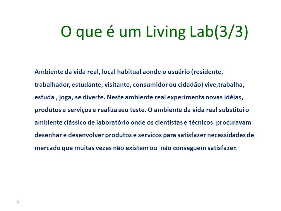 O que é um Living Lab(3/3) Ambiente da vida real, local habitual aonde o usuário (residente, trabalhador, estudante, visitante, consumidor ou cidadão)