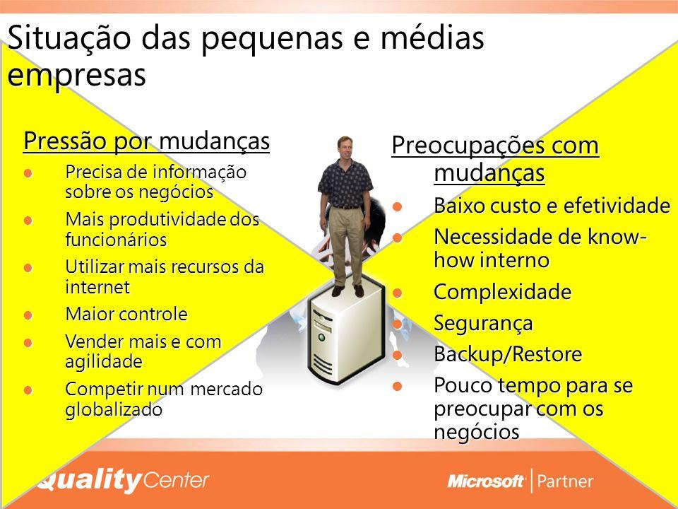 Situação das pequenas e médias empresas Pressão por mudanças Precisa de informação sobre os negócios Precisa de informação sobre os negócios Mais prod