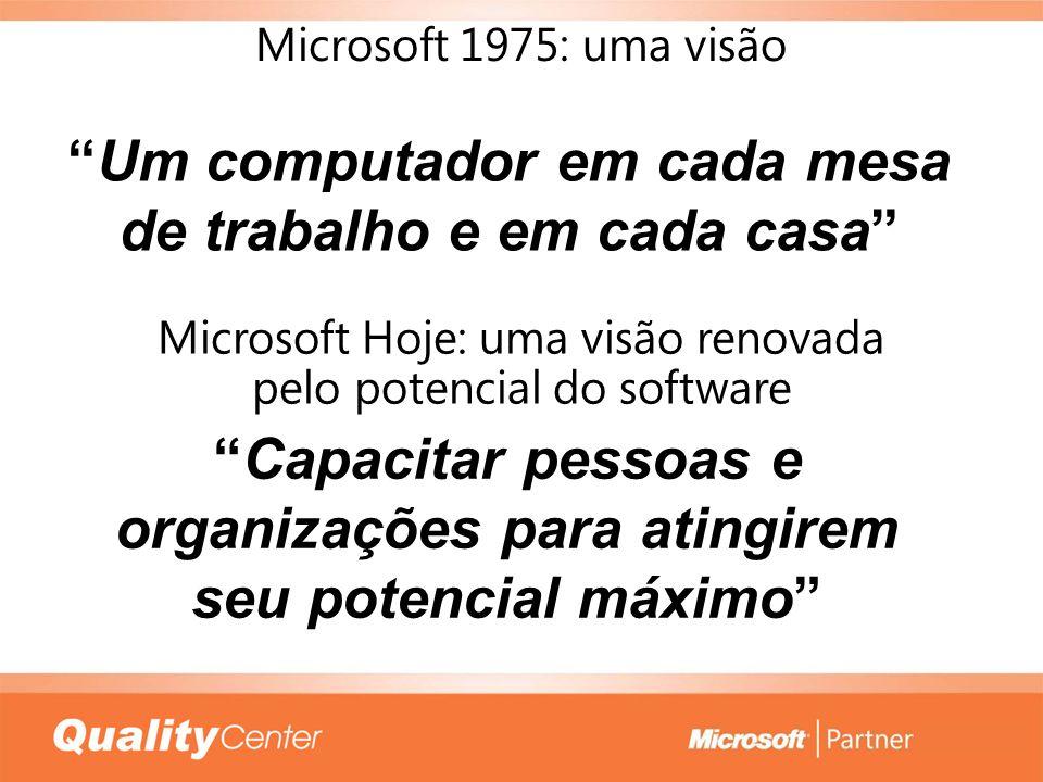 Microsoft 1975: uma visão Um computador em cada mesa de trabalho e em cada casaUm computador em cada mesa de trabalho e em cada casa Microsoft Hoje: u