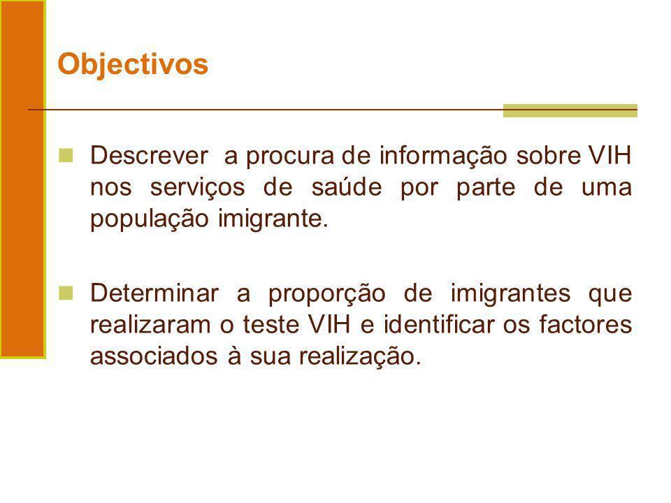 Objectivos Descrever a procura de informação sobre VIH nos serviços de saúde por parte de uma população imigrante. Determinar a proporção de imigrante