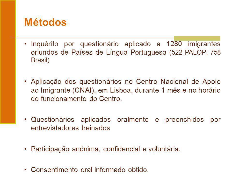 Inquérito por questionário aplicado a 1280 imigrantes oriundos de Países de Língua Portuguesa ( 522 PALOP; 758 Brasil) Aplicação dos questionários no