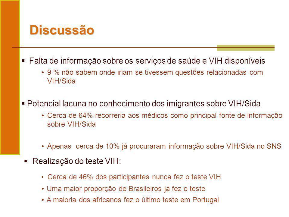 Discussão Falta de informação sobre os serviços de saúde e VIH disponíveis 9 % não sabem onde iriam se tivessem questões relacionadas com VIH/Sida Pot