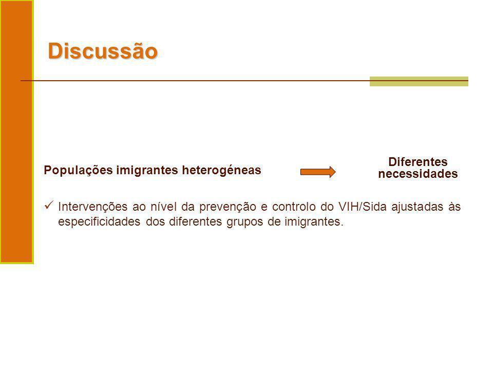 Populações imigrantes heterogéneas Diferentes necessidades Intervenções ao nível da prevenção e controlo do VIH/Sida ajustadas às especificidades dos