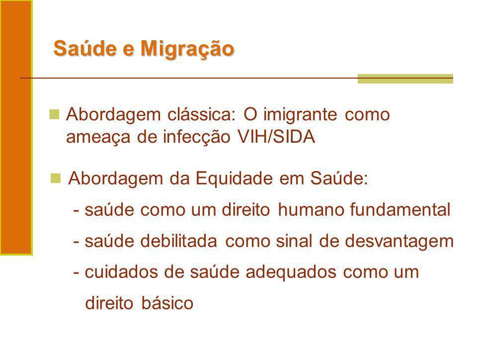 Abordagem clássica: O imigrante como ameaça de infecção VIH/SIDA Saúdee Migração Saúde e Migração Abordagem da Equidade em Saúde: - saúde como um dire