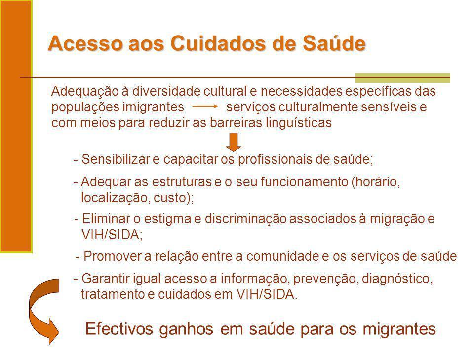 Acesso aos Cuidados de Saúde - Eliminar o estigma e discriminação associados à migração e VIH/SIDA; - Adequar as estruturas e o seu funcionamento (hor