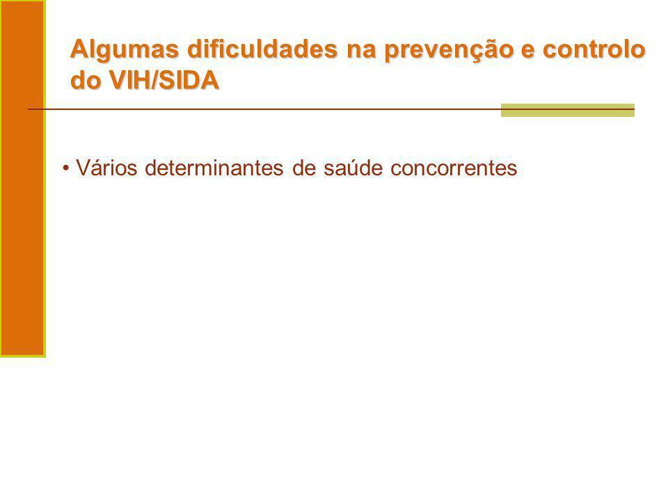 Algumas dificuldades na prevenção e controlo do VIH/SIDA Vários determinantes de saúde concorrentes