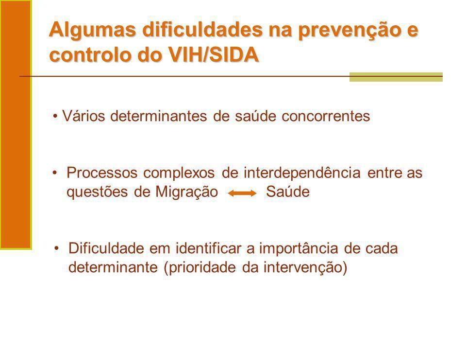 Algumas dificuldades na prevenção e controlo do VIH/SIDA Vários determinantes de saúde concorrentes Dificuldade em identificar a importância de cada d