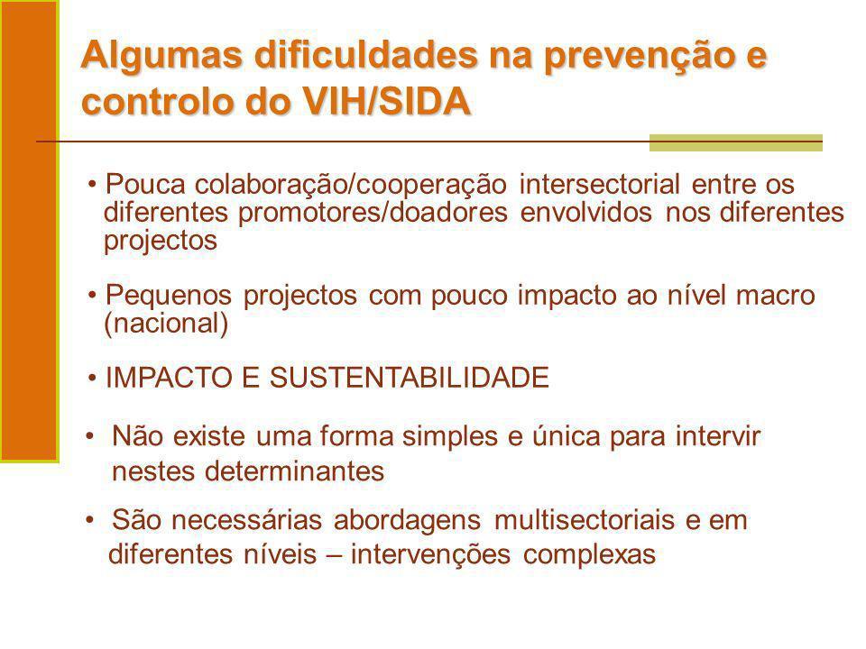 Algumas dificuldades na prevenção e controlo do VIH/SIDA Pouca colaboração/cooperação intersectorial entre os diferentes promotores/doadores envolvido