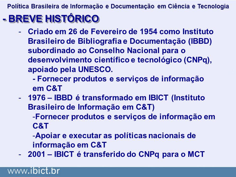 - BREVE HISTÓRICO -Criado em 26 de Fevereiro de 1954 como Instituto Brasileiro de Bibliografia e Documentação (IBBD) subordinado ao Conselho Nacional