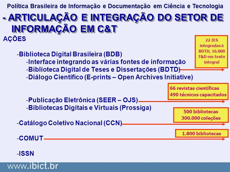 - ARTICULAÇÃO E INTEGRAÇÃO DO SETOR DE INFORMAÇÃO EM C&T AÇÕES -Biblioteca Digital Brasileira (BDB) -Interface integrando as várias fontes de informaç