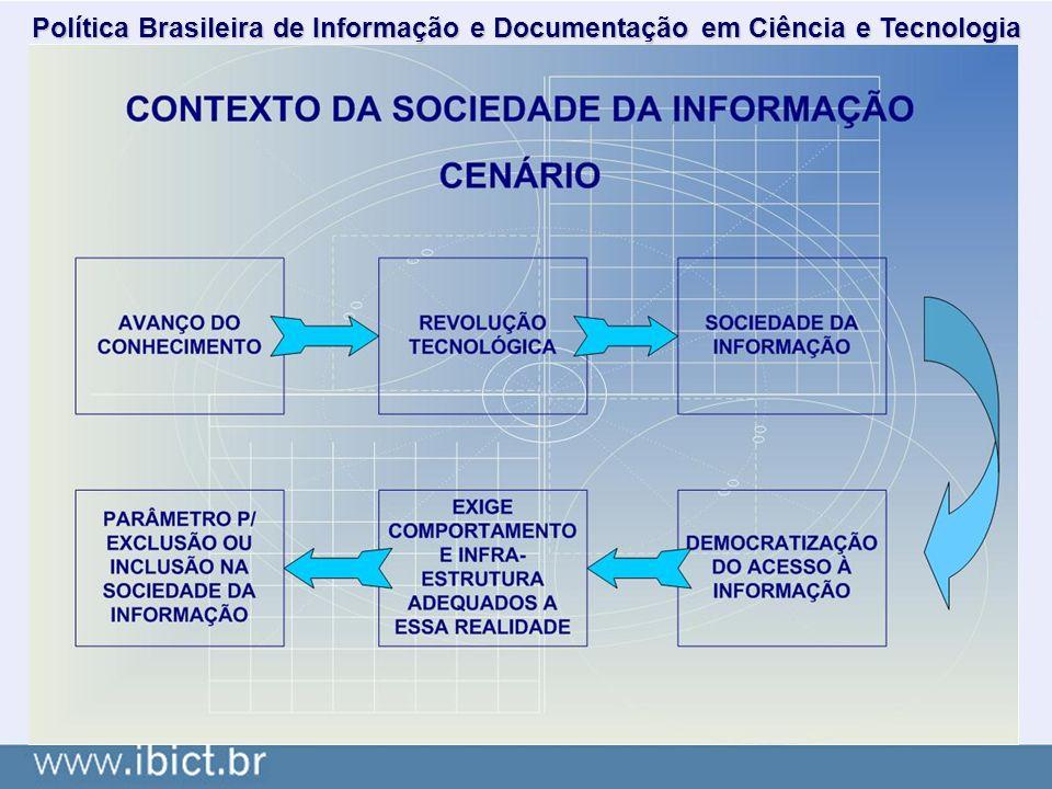 Política Brasileira de Informação e Documentação em Ciência e Tecnologia