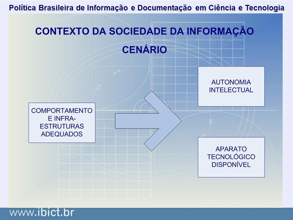 - DESENVOLVIMENTO DE ATIVIDADES DE PESQUISA E ENSINO EM CI -Programa de Pós-graduação em CI -Mestrado -Doutorado -Especialização -Cursos de curta duração -Pesquisa na área de ciência da informação e de tecnologias da informação para o tratamento e disseminação da informação -Realização de estudos Política Brasileira de Informação e Documentação em Ciência e Tecnologia